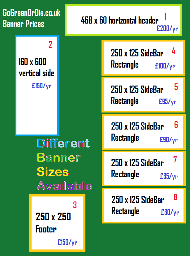 ggodcouk banner advertising prices